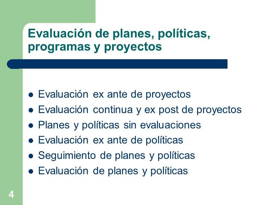 4 Evaluación de planes, políticas, programas y proyectos Evaluación ex ante de proyectos Evaluación continua y ex post de proyectos Planes y políticas