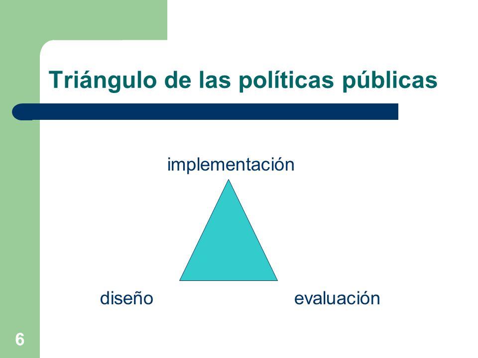 6 Triángulo de las políticas públicas implementación diseño evaluación