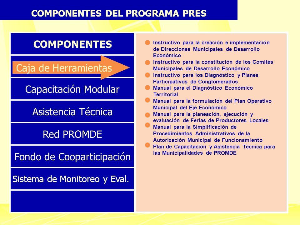 COMPONENTES DEL PROGRAMA PRES COMPONENTES Capacitación Modular Asistencia Técnica Red PROMDE Fondo de Cooparticipación Sistema de Monitoreo y Eval. Ca