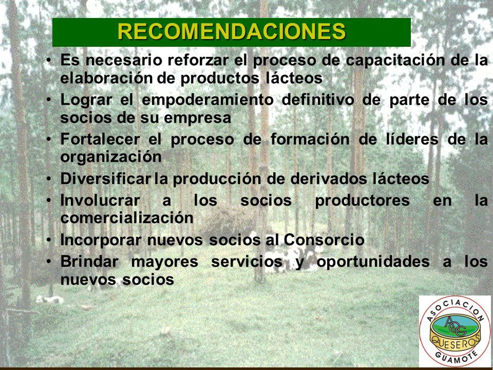 RECOMENDACIONES Es necesario reforzar el proceso de capacitación de la elaboración de productos lácteos Lograr el empoderamiento definitivo de parte d