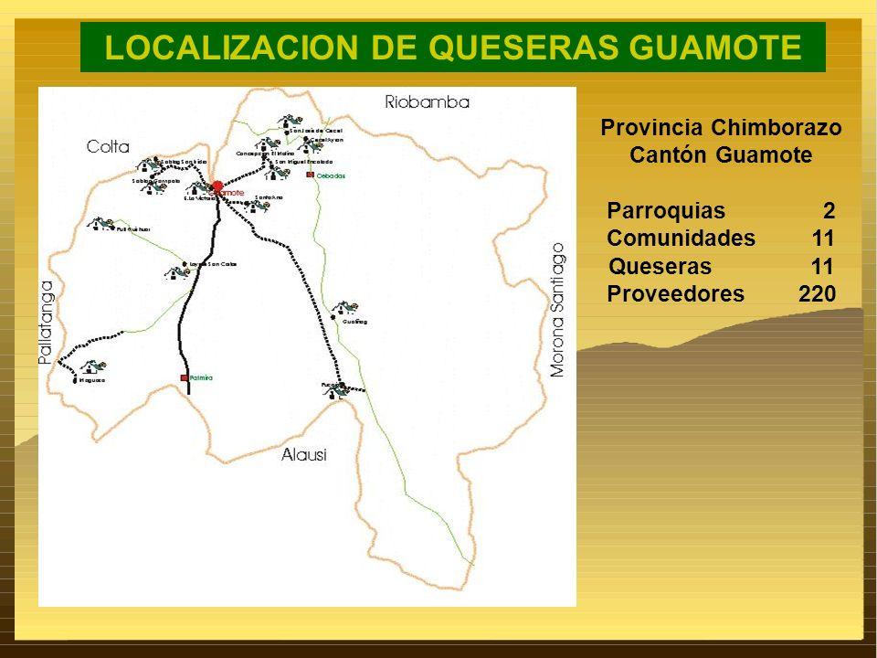 LOCALIZACION DE QUESERAS GUAMOTE Provincia Chimborazo Cantón Guamote Parroquias 2 Comunidades 11 Queseras 11 Proveedores 220