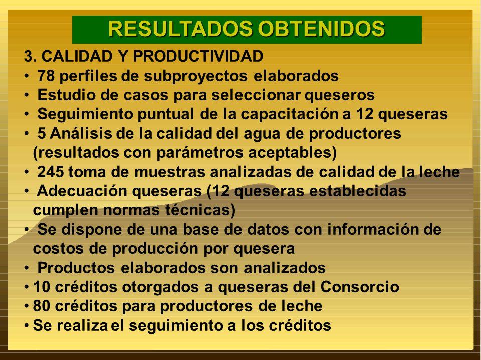 RESULTADOS OBTENIDOS 3. CALIDAD Y PRODUCTIVIDAD 78 perfiles de subproyectos elaborados Estudio de casos para seleccionar queseros Seguimiento puntual
