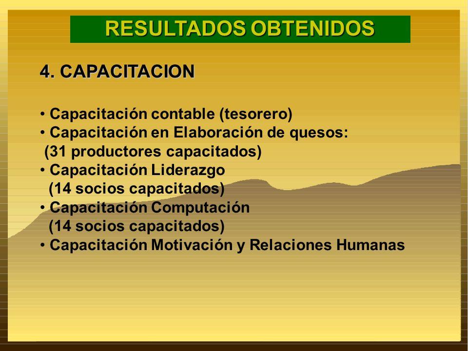 4. CAPACITACION Capacitación contable (tesorero) Capacitación en Elaboración de quesos: (31 productores capacitados) Capacitación Liderazgo (14 socios