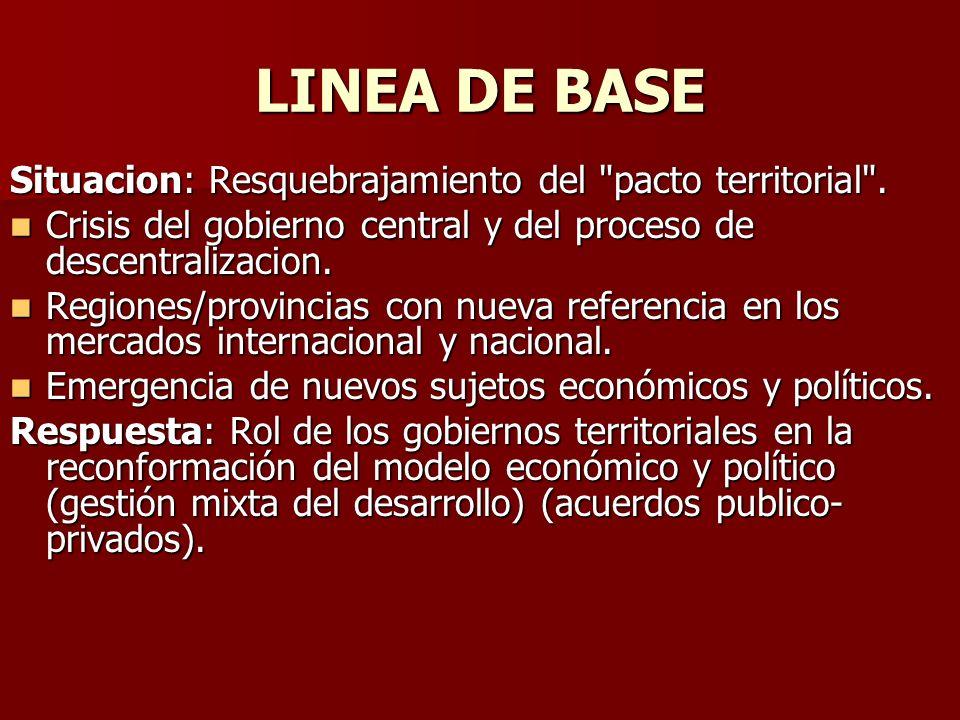LINEA DE BASE Situacion: Resquebrajamiento del pacto territorial .
