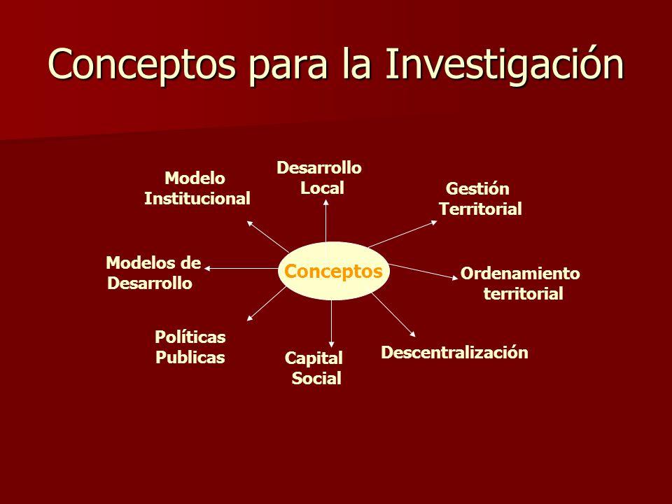 Conceptos para la Investigación Conceptos Desarrollo Local Gestión Territorial Políticas Publicas Capital Social Descentralización Ordenamiento territorial Modelos de Desarrollo Modelo Institucional