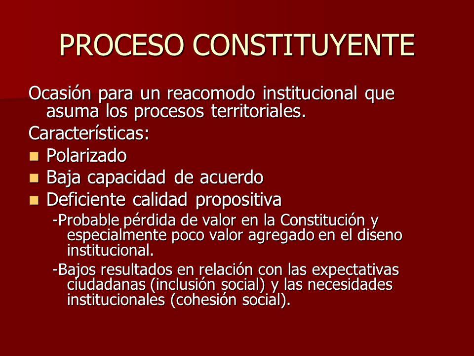 PROCESO CONSTITUYENTE Ocasión para un reacomodo institucional que asuma los procesos territoriales.