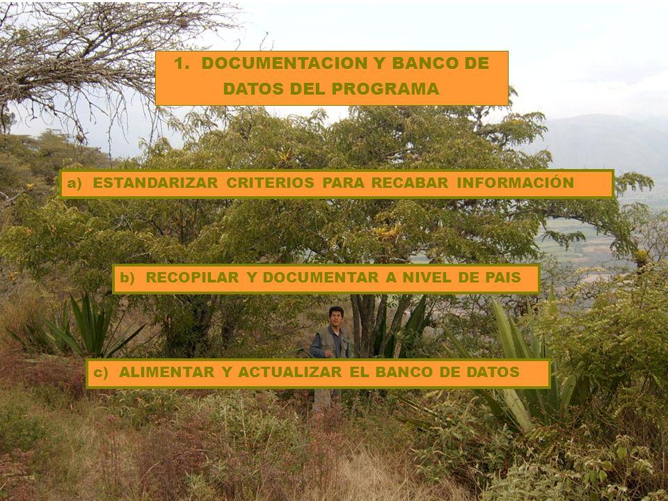 a) LOCALIZACION DE AREAS DE INTERES EN LA ZONA NORTE b)LEVANTAMIENTO DE LA INFORMACION CARTOGRAFICA DE ÁREAS DE INTERÉS 2.