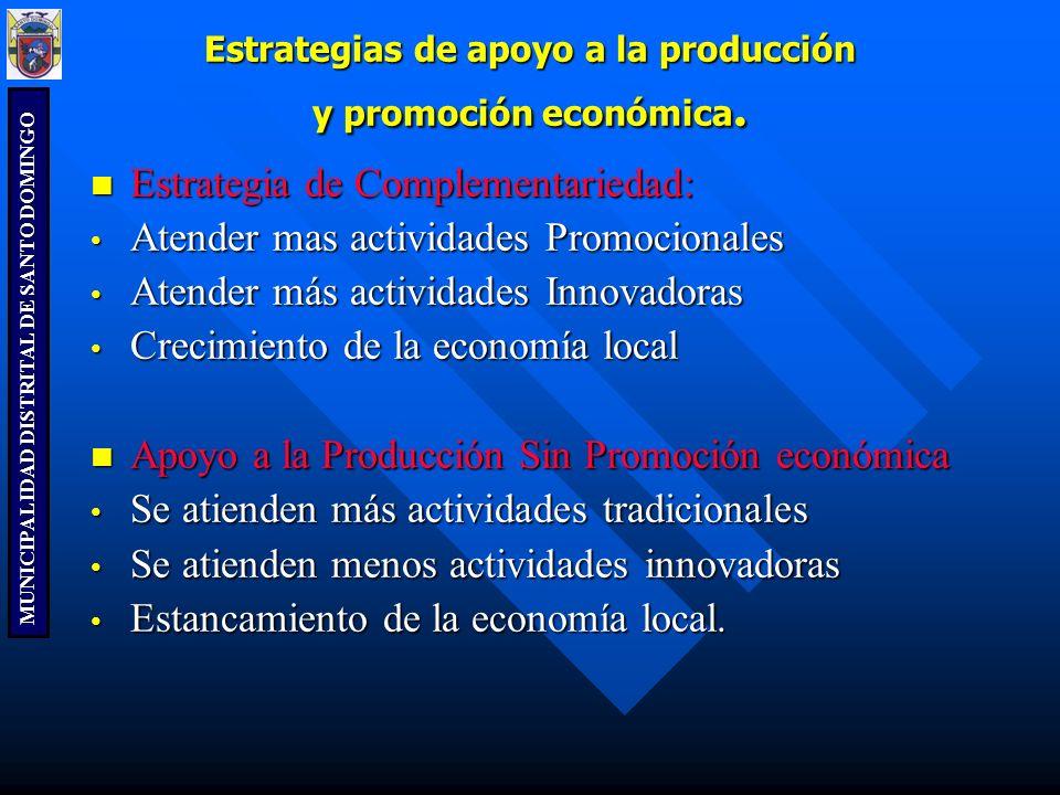 MUNICIPALIDAD DISTRITAL DE SANTO DOMINGO Estrategias de apoyo a la producción y promoción económica. Estrategia de Complementariedad: Estrategia de Co