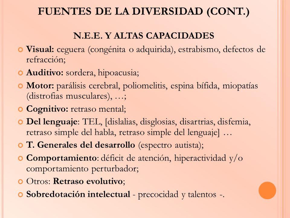 FUENTES DE LA DIVERSIDAD (CONT.) N.E.E. Y ALTAS CAPACIDADES Visual: ceguera (congénita o adquirida), estrabismo, defectos de refracción; Auditivo: sor