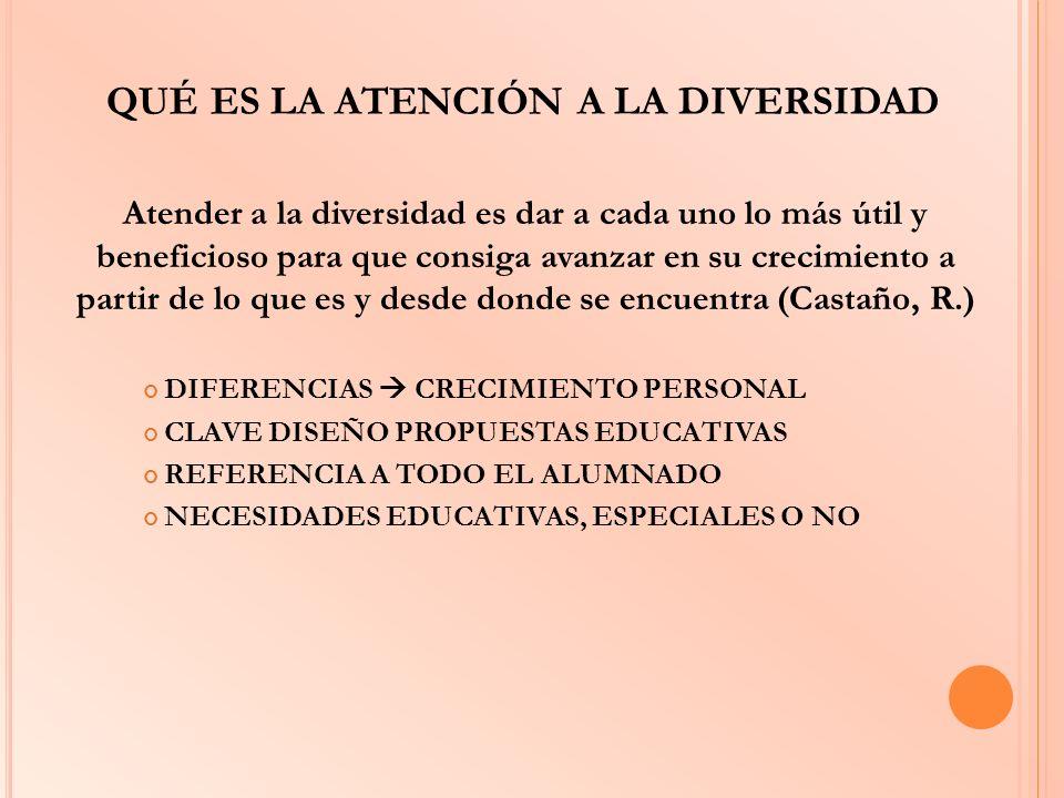 REFERENCIAS NORMATIVAS LEY ORGÁNICA 2/2006, de 3 de mayo, de Educación -LOE- LEY 17/2007, de 10 de diciembre, de Educación de Andalucía -LEA- DECRETO 428/2008, de 29 de julio.