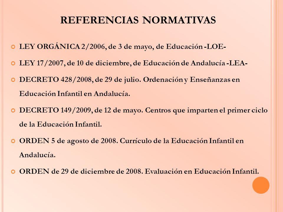 REFERENCIAS NORMATIVAS LEY ORGÁNICA 2/2006, de 3 de mayo, de Educación -LOE- LEY 17/2007, de 10 de diciembre, de Educación de Andalucía -LEA- DECRETO