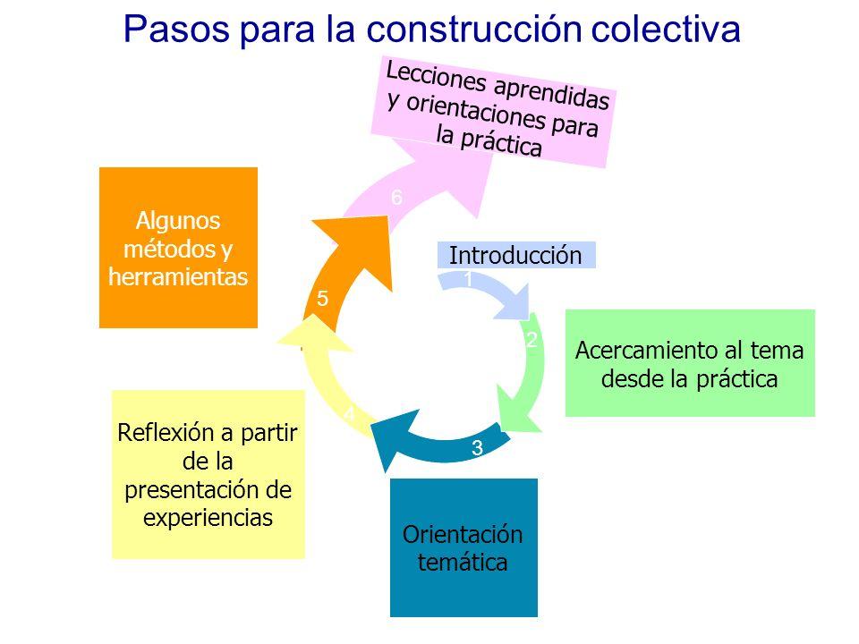Pasos para la construcción colectiva Orientación temática Reflexión a partir de la presentación de experiencias Algunos métodos y herramientas Acercam