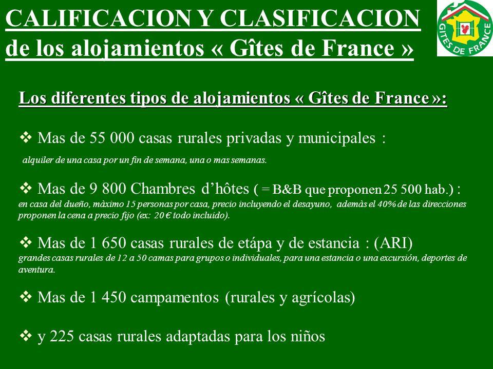 Los diferentes tipos de alojamientos « Gîtes de France »: Mas de 55 000 casas rurales privadas y municipales : alquiler de una casa por un fin de sema