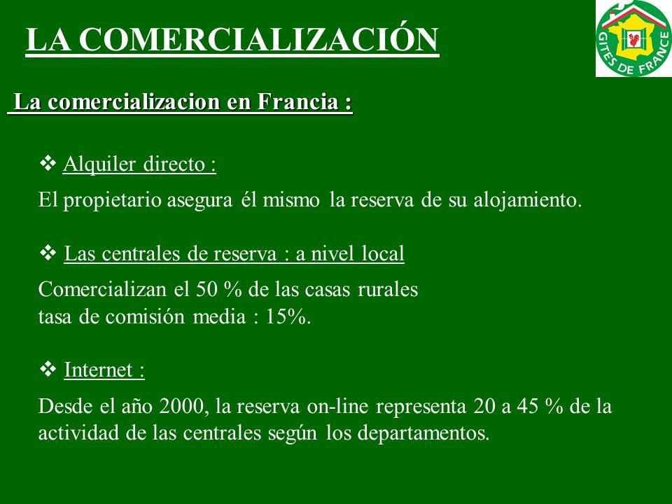 La comercializacion en Francia : La comercializacion en Francia : Alquiler directo : El propietario asegura él mismo la reserva de su alojamiento. Las