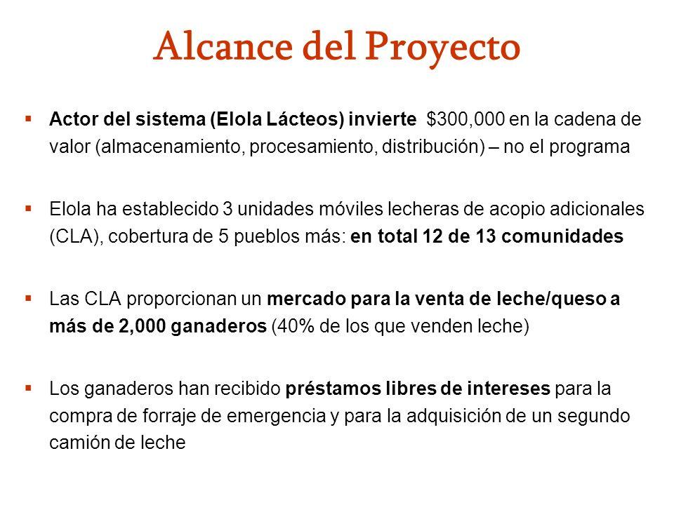 Alcance del Proyecto Actor del sistema (Elola Lácteos) invierte $300,000 en la cadena de valor (almacenamiento, procesamiento, distribución) – no el p