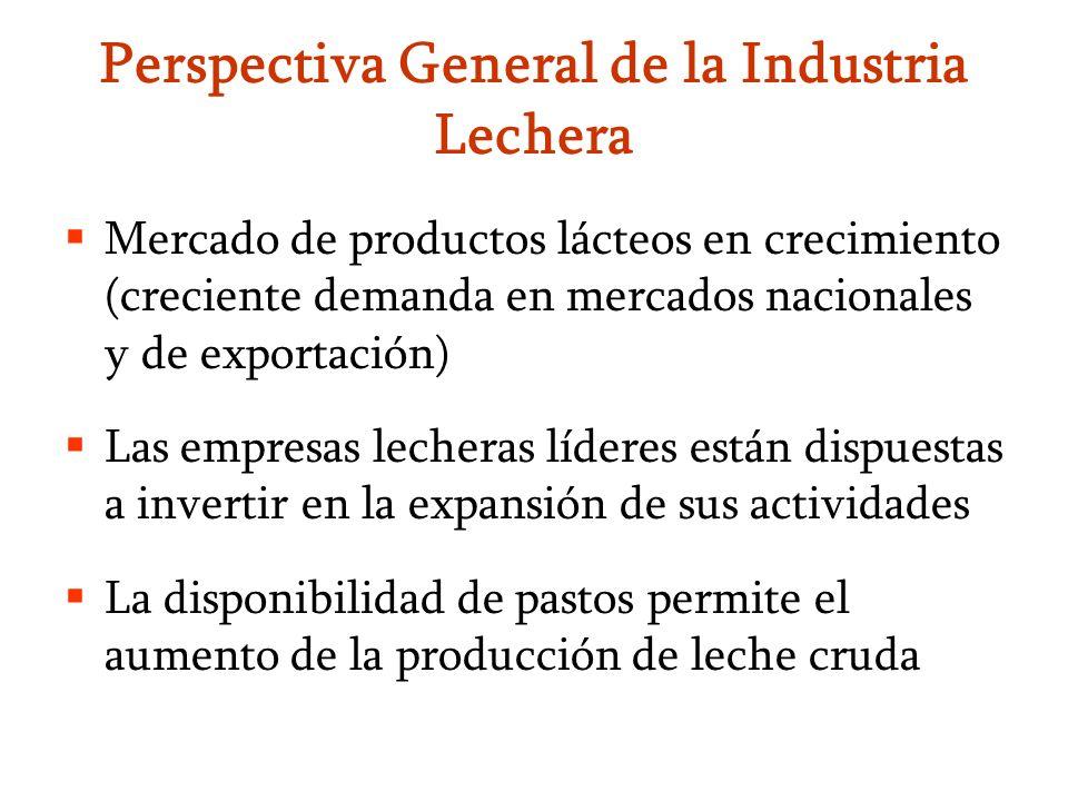 Perspectiva General de la Industria Lechera Mercado de productos lácteos en crecimiento (creciente demanda en mercados nacionales y de exportación) La