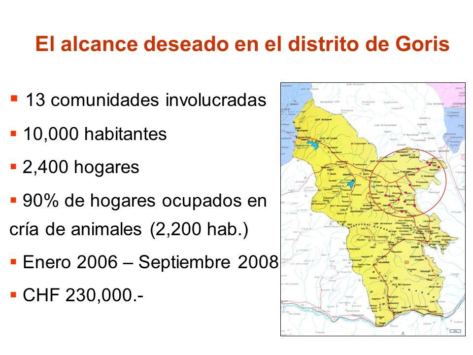 El alcance deseado en el distrito de Goris 13 comunidades involucradas 10,000 habitantes 2,400 hogares 90% de hogares ocupados en cría de animales (2,