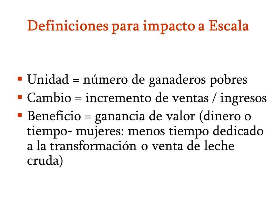 Definiciones para impacto a Escala Unidad = número de ganaderos pobres Cambio = incremento de ventas / ingresos Beneficio = ganancia de valor (dinero