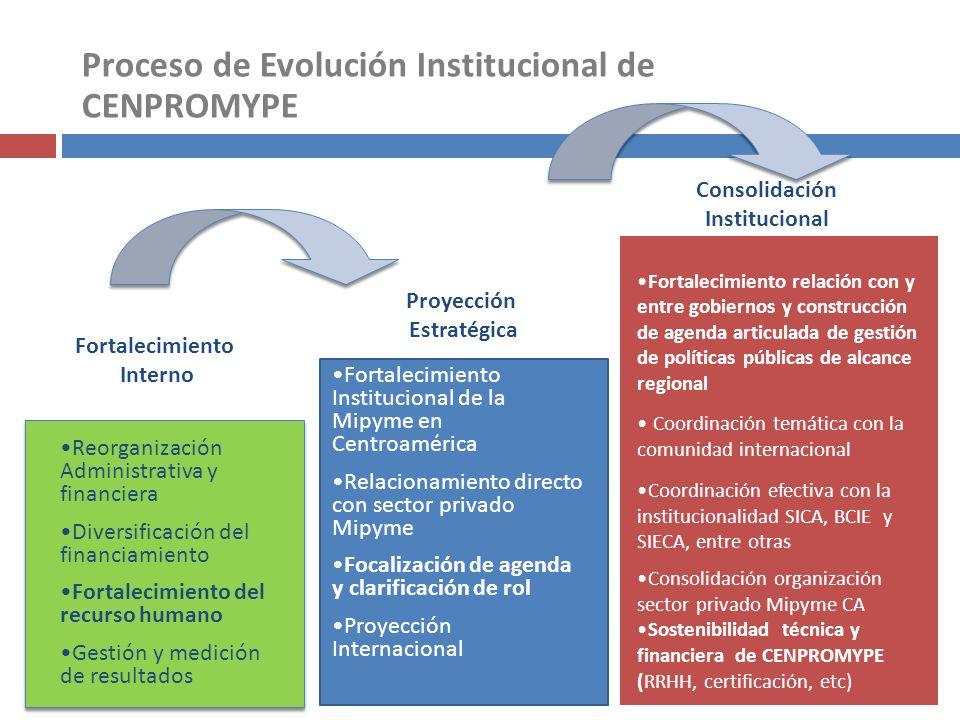 Fortalecimiento Interno Reorganización Administrativa y financiera Diversificación del financiamiento Fortalecimiento del recurso humano Gestión y med