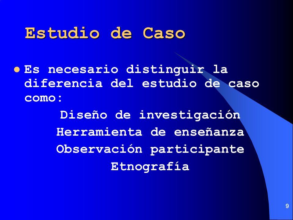 9 Estudio de Caso Es necesario distinguir la diferencia del estudio de caso como: Diseño de investigación Herramienta de enseñanza Observación partici
