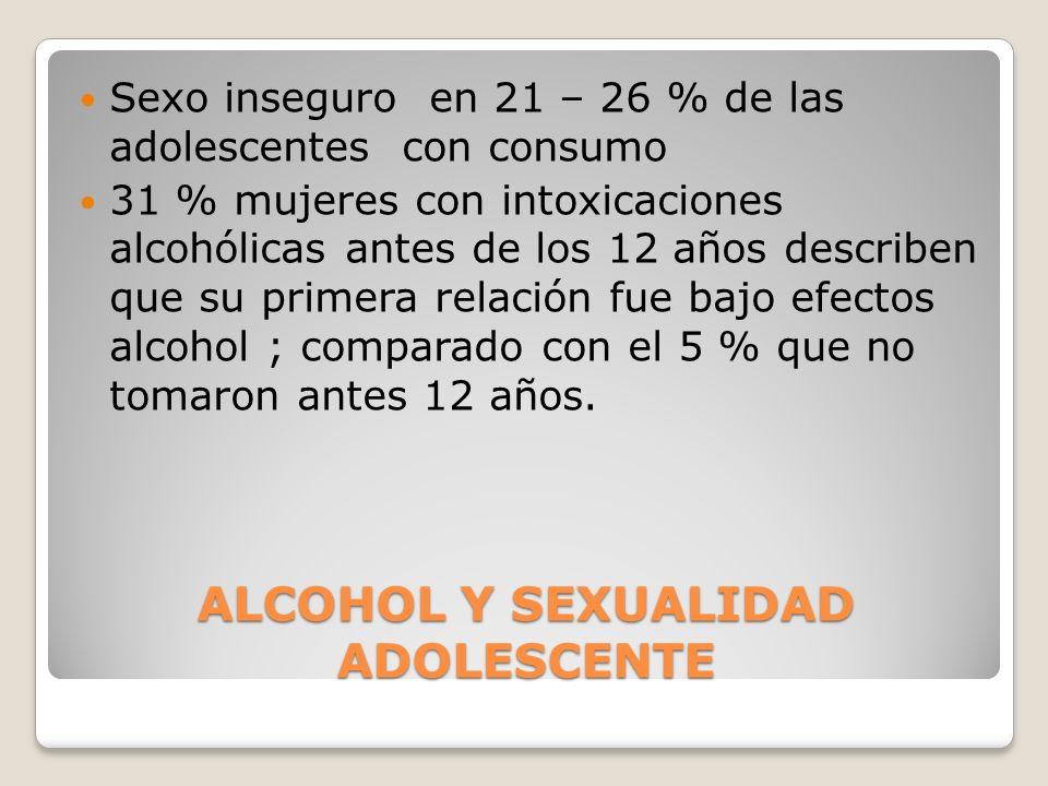 ALCOHOL Y SEXUALIDAD ADOLESCENTE Sexo inseguro en 21 – 26 % de las adolescentes con consumo 31 % mujeres con intoxicaciones alcohólicas antes de los 1