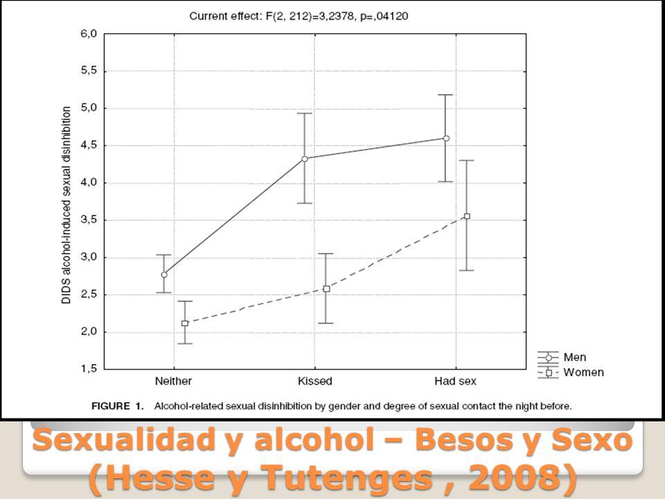 Sexualidad y alcohol – Besos y Sexo (Hesse y Tutenges, 2008)
