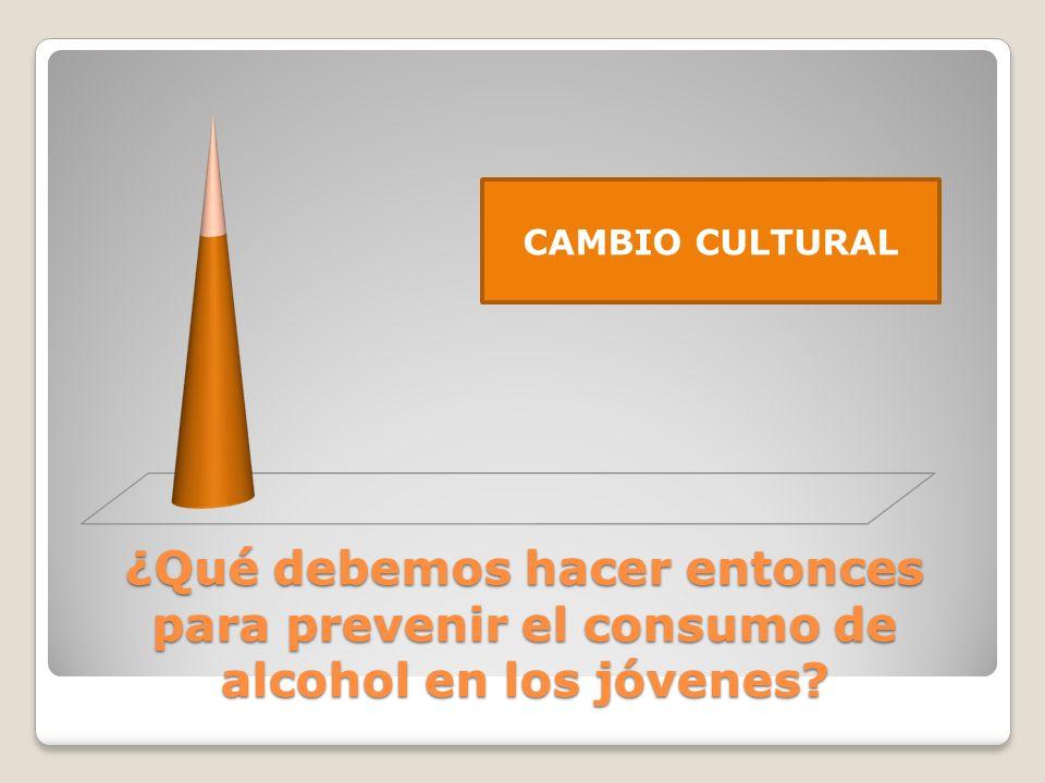 ¿Qué debemos hacer entonces para prevenir el consumo de alcohol en los jóvenes? CAMBIO CULTURAL
