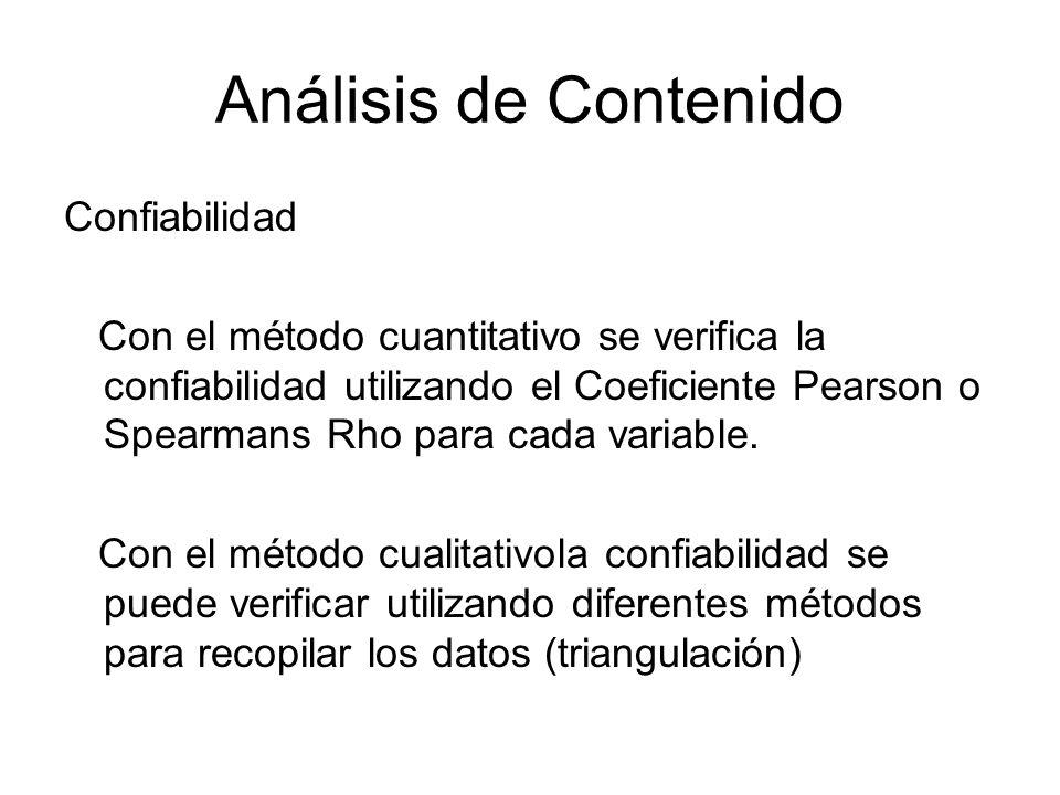 Análisis de Contenido Confiabilidad Con el método cuantitativo se verifica la confiabilidad utilizando el Coeficiente Pearson o Spearmans Rho para cad