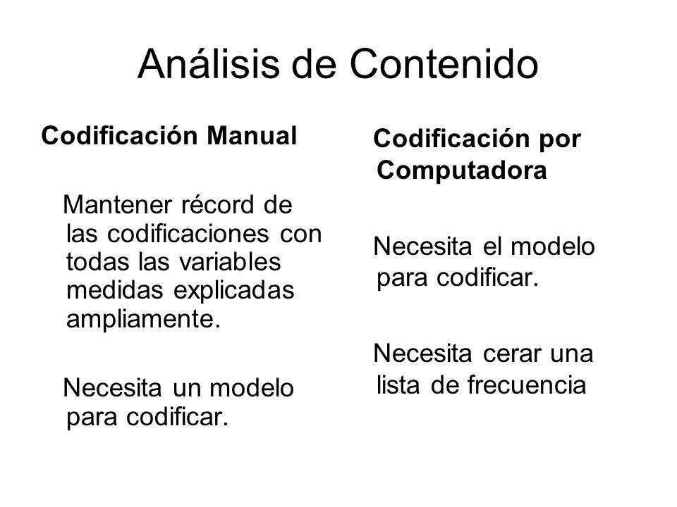Análisis de Contenido Codificación Manual Mantener récord de las codificaciones con todas las variables medidas explicadas ampliamente. Necesita un mo