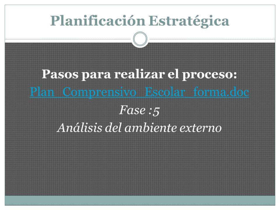 Planificación Estratégica Pasos para realizar el proceso: Fase :6 Análisis del ambiente interno