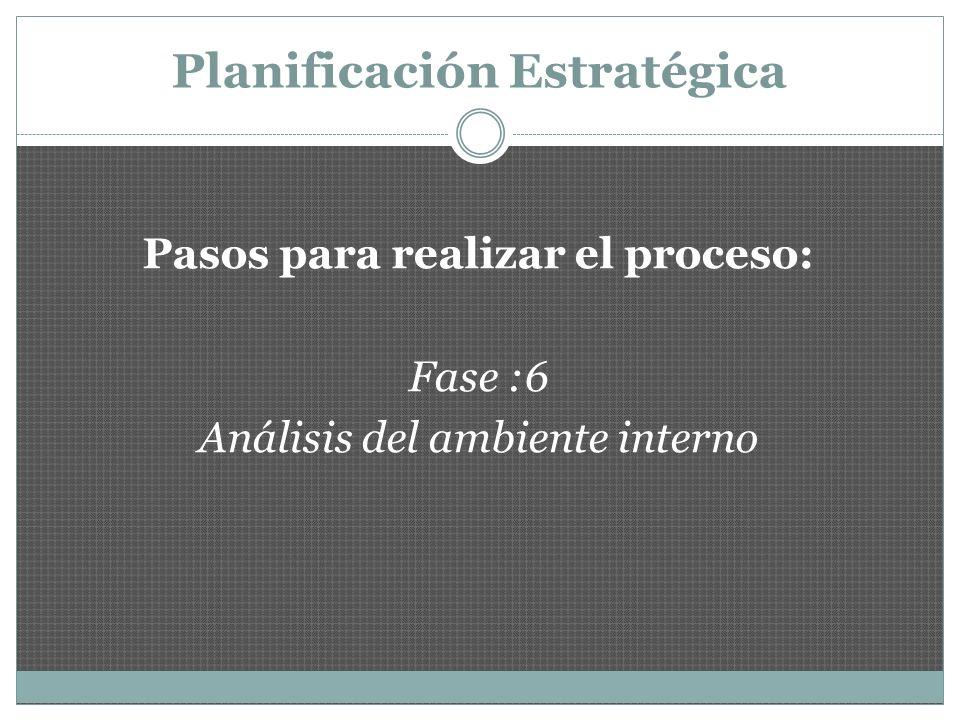 Planificación Estratégica Pasos para realizar el proceso: Fase :7 Establecimiento de objetivos