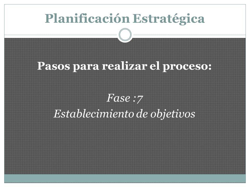 Planificación Estratégica Pasos para realizar el proceso: Plan_Comprensivo_Escolar_forma.doc Fase :8 Desarrollo y análisis de estrategias