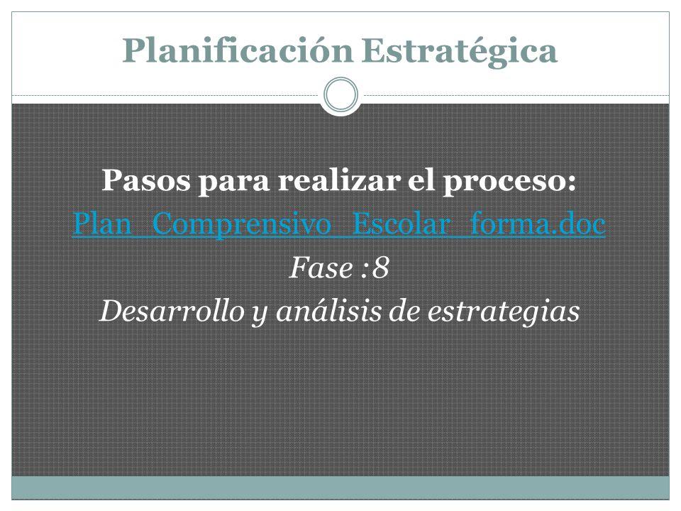 Planificación Estratégica Pasos para realizar el proceso: Fase :9 Desarrollar planes de acción estratégicos
