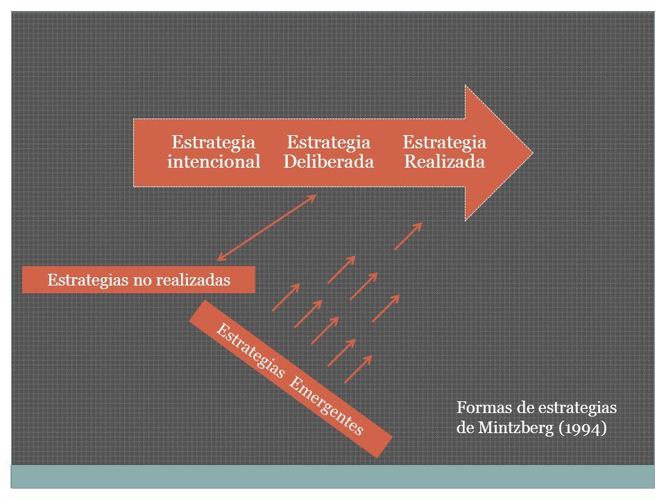 Planificación Estratégica Pasos para realizar el proceso: Fase :1 Identificar los valores compartidos en la organización.