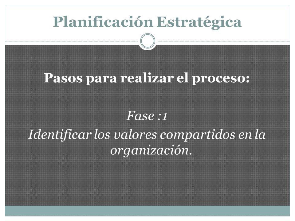 Planificación Estratégica Pasos para realizar el proceso: Planificación Estratégica Fase :2 Identificar la visión : Es el escenario que proyectamos para el futuro