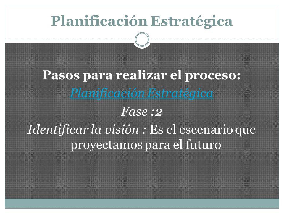 Planificación Estratégica Pasos para realizar el proceso: Fase :3 Identificar la misión de la organización Es el escenario de lo que será la organización en el futuro
