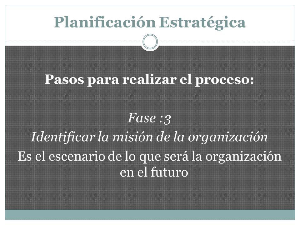 Planificación Estratégica Pasos para realizar el proceso: Fase :4 Formulación (o adopción) de políticas institucionales