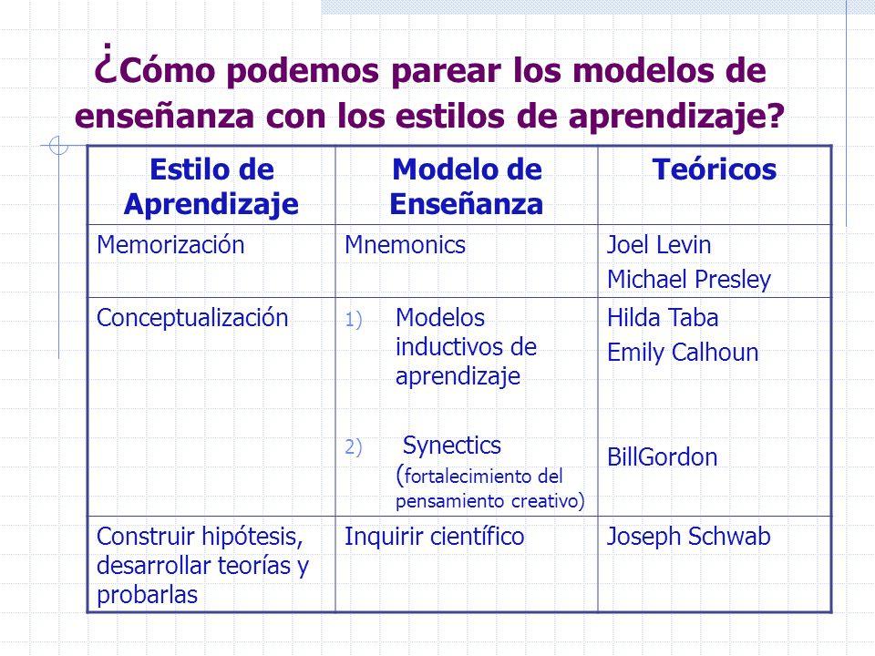 ¿ Cómo podemos parear los modelos de enseñanza con los estilos de aprendizaje.