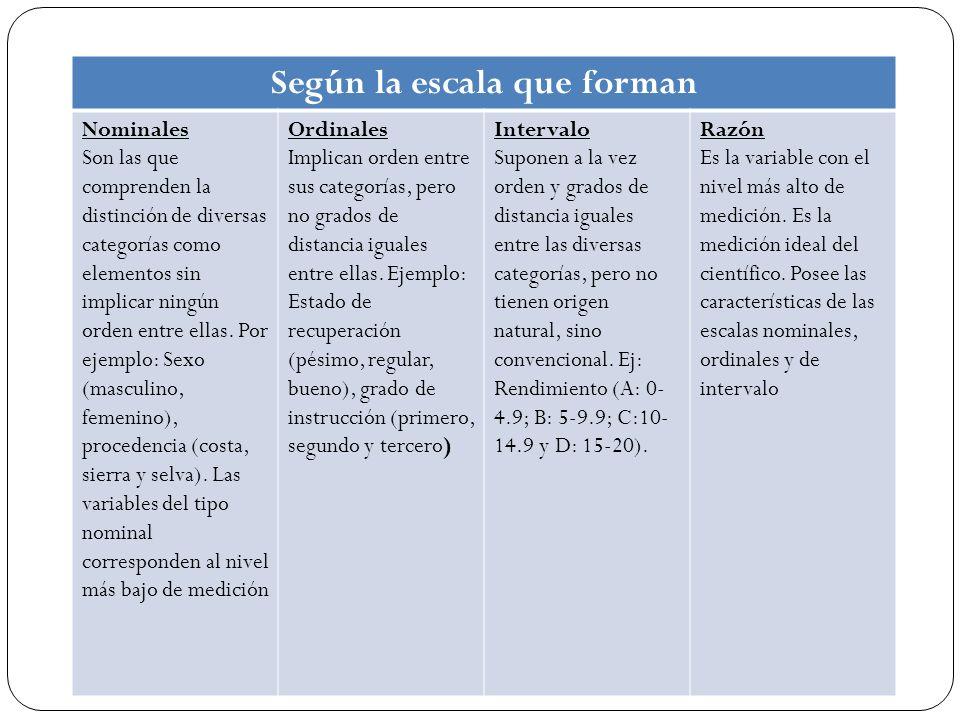 Según la escala que forman Nominales Son las que comprenden la distinción de diversas categorías como elementos sin implicar ningún orden entre ellas.