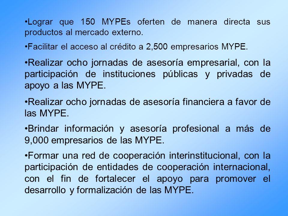 Lograr que 150 MYPEs oferten de manera directa sus productos al mercado externo.
