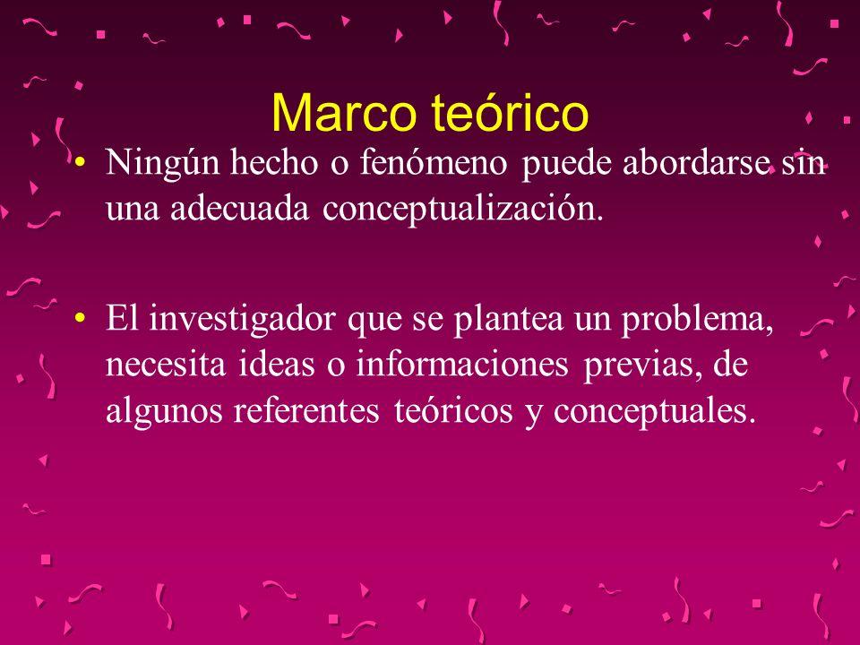 Marco teórico Constituye el conjunto de conocimientos teóricos y empíricos existentes sobre los individuos, cosas, procedimientos, hechos y fenómenos que dan origen al problema.