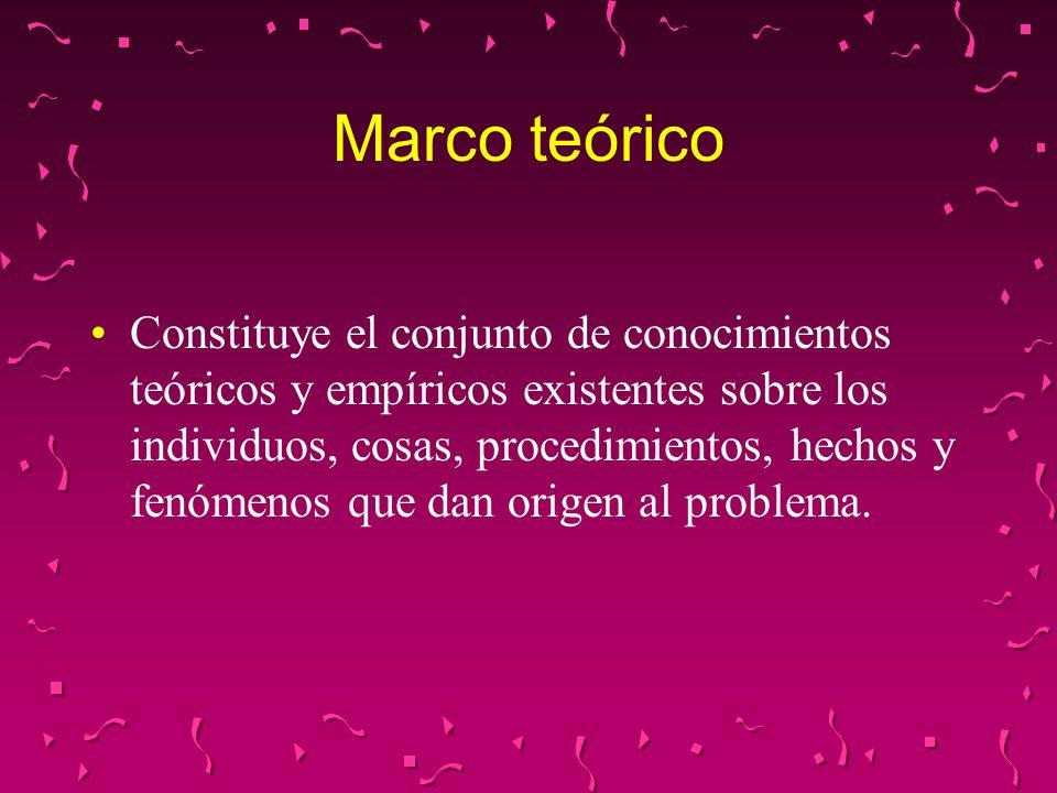 Marco teórico Constituye el conjunto de conocimientos teóricos y empíricos existentes sobre los individuos, cosas, procedimientos, hechos y fenómenos