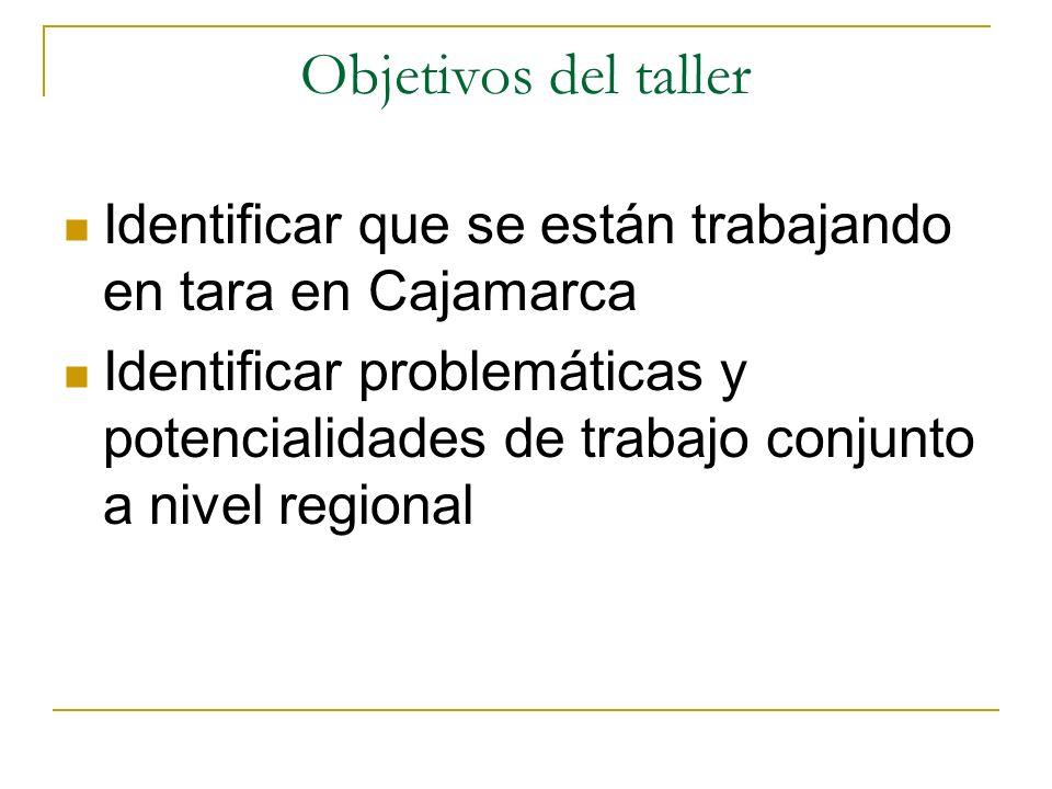 Objetivos del taller Identificar que se están trabajando en tara en Cajamarca Identificar problemáticas y potencialidades de trabajo conjunto a nivel