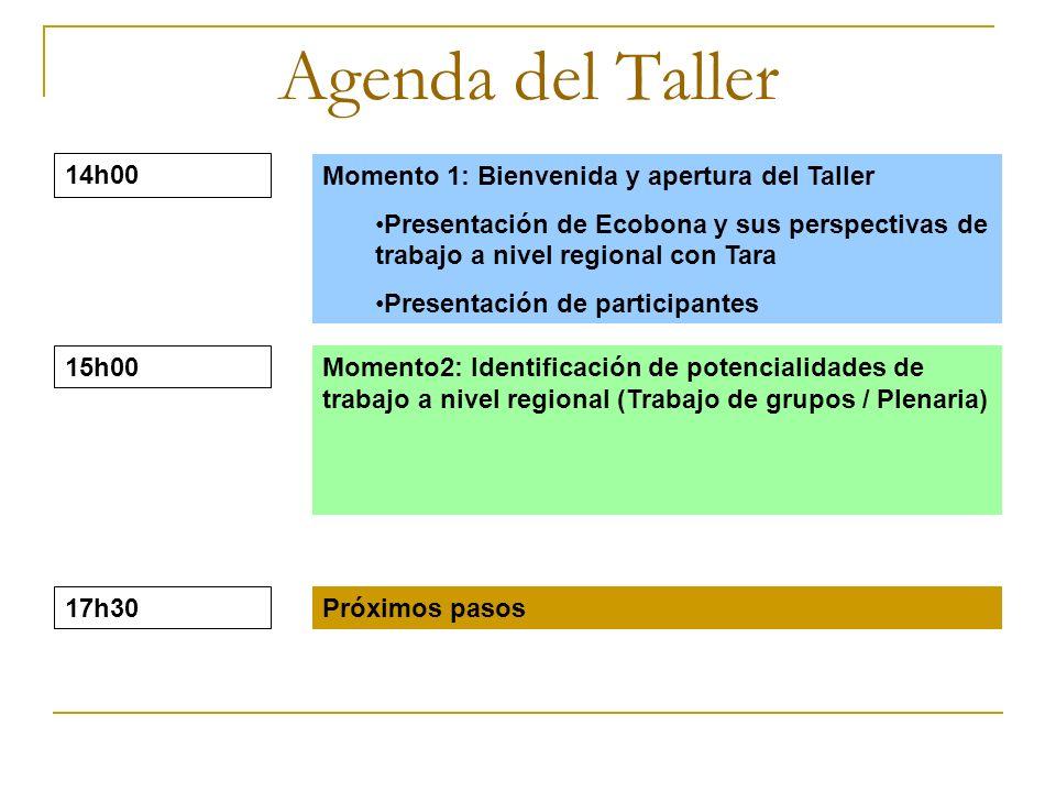 Agenda del Taller Momento 1: Bienvenida y apertura del Taller Presentación de Ecobona y sus perspectivas de trabajo a nivel regional con Tara Presenta