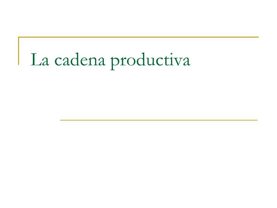 La cadena productiva