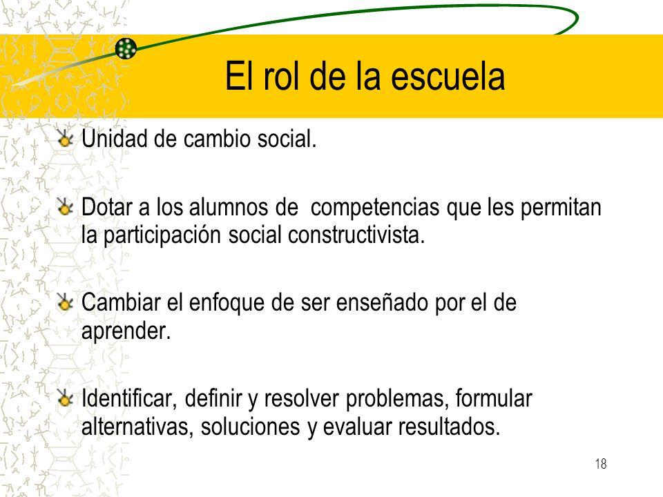 18 El rol de la escuela Unidad de cambio social. Dotar a los alumnos de competencias que les permitan la participación social constructivista. Cambiar