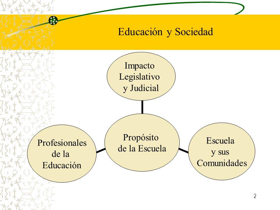 13 Bases Legales de la educación Ley pública # 149 30 de junio de 1999.(Enmiendas hasta el 25 de junio de 2002).