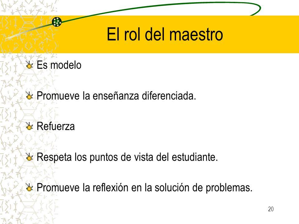 20 El rol del maestro Es modelo Promueve la enseñanza diferenciada. Refuerza Respeta los puntos de vista del estudiante. Promueve la reflexión en la s