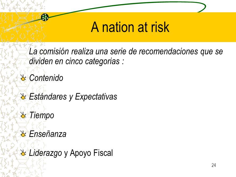 24 A nation at risk La comisión realiza una serie de recomendaciones que se dividen en cinco categorias : Contenido Estándares y Expectativas Tiempo E