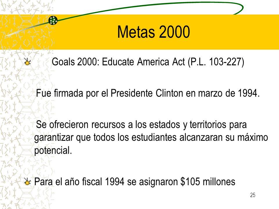 25 Metas 2000 Goals 2000: Educate America Act (P.L. 103-227) Fue firmada por el Presidente Clinton en marzo de 1994. Se ofrecieron recursos a los esta